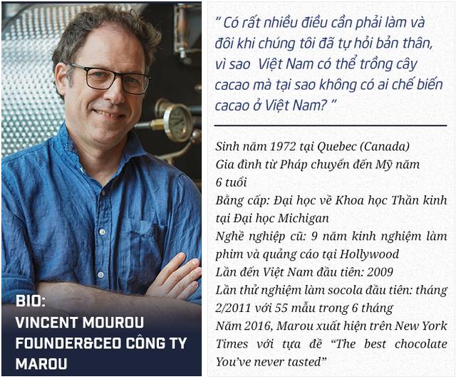 Vincent Mourou Founderr & CEO
