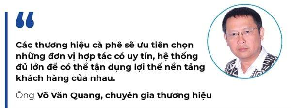 Chuyên gia thương hiệu, Võ Văn Quang